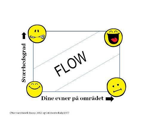 flow - blance mellem sværhedsgrad og evner